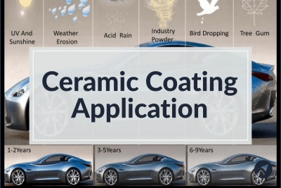 How to apply ceramic coating to your car