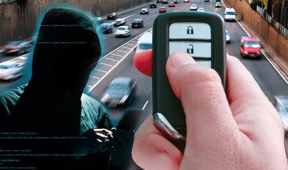 Keyless Car Entry Device for Cars